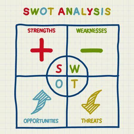 Forecasting Analyst Resume Sample Analyst Resumes